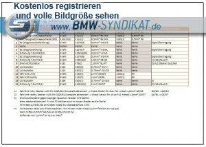 BMW E36 328i cabrio *Avusblau [ 3er BMW - E36 ] \