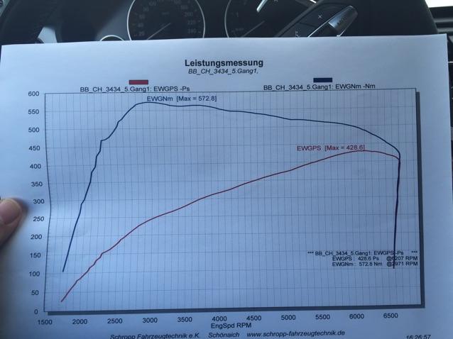 Bmw 435i xdrive ///M Performance / SD Engineering - 4er BMW - F32 / F33 / F36 / F82