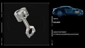 BMW-News-Blog: BMW M4 (F82) und M3 (F80): Technische Daten und In - BMW-Syndikat