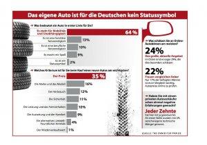 BMW-News-Blog: Wertmeister 2014: BMW ist die Marke mit dem besten - BMW-Syndikat