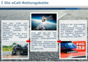 BMW-News-Blog: Automatische Sicherheitssysteme: Hintergr�nde, Fun - BMW-Syndikat