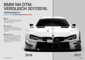 BMW-News-Blog: BMW M4 DTM: Neuerungen in 2018 - BMW-Syndikat