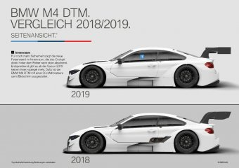BMW-News-Blog: BMW_M4_DTM__2019__mit_P48-Motor
