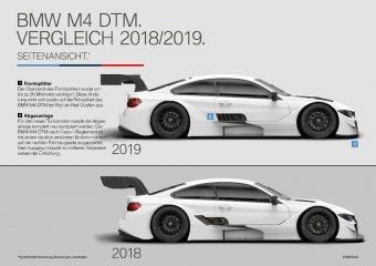 BMW-News-Blog: BMW M4 DTM (2019) mit P48-Motor - BMW-Syndikat